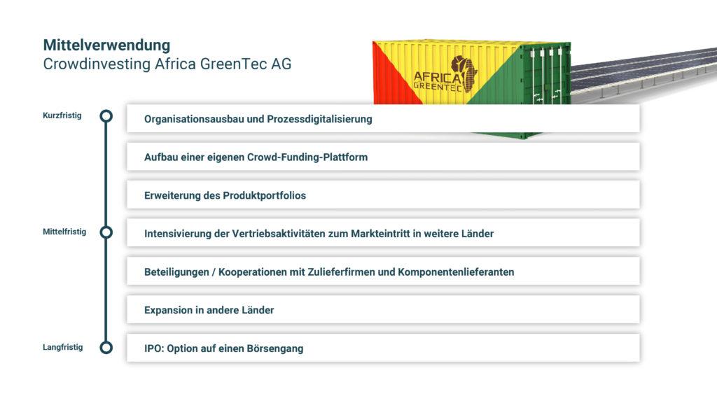 Mittelverwendung Crowdinvesting Africa GreenTec