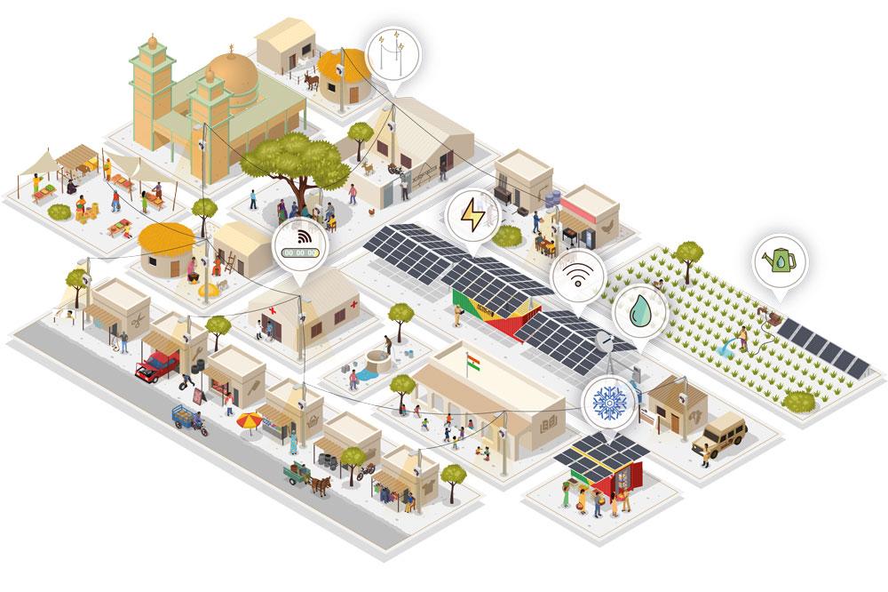 ImpactSite Africa GreenTec